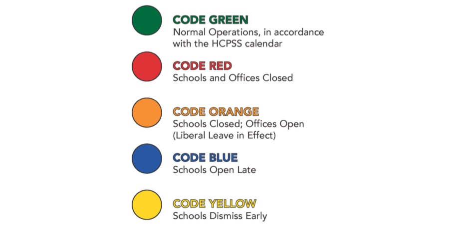 emergency color codes